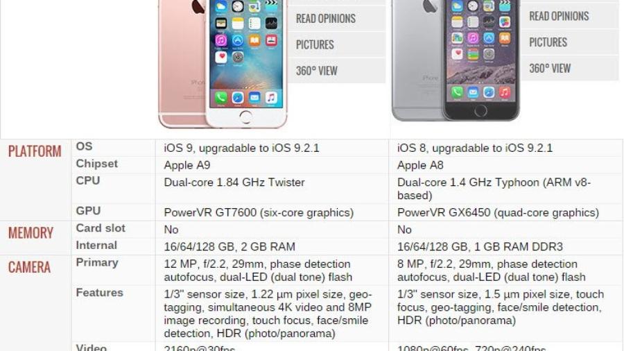 iphone%2B6%2Bvs%2B6s.jpg