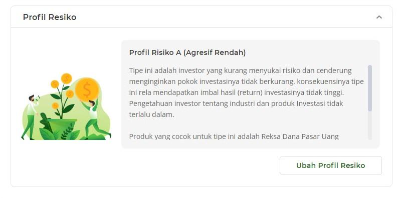Profile Resiko Bareksa