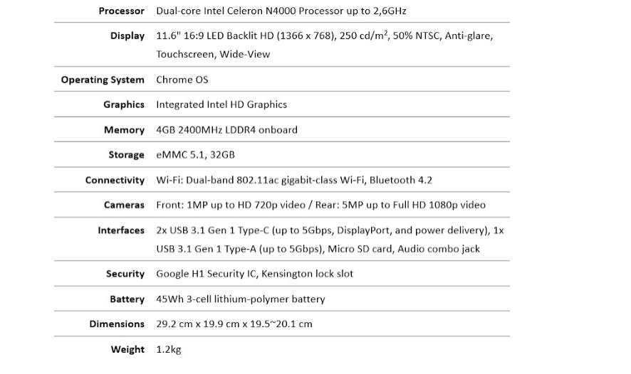 Tabel Spesifikasi ASUS Chromebook C214
