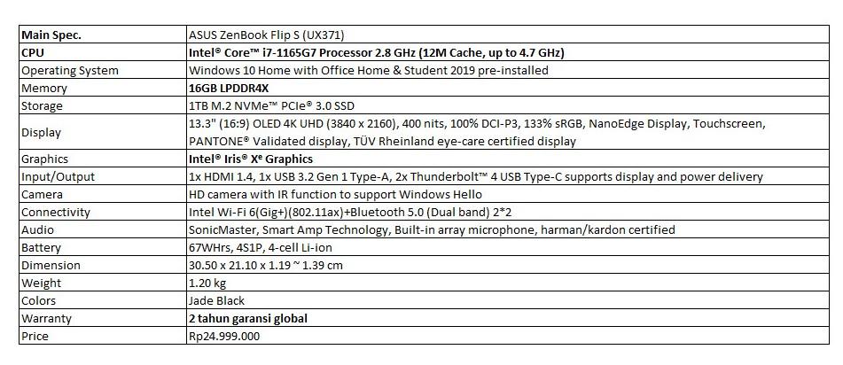 Spesifikasi ASUS Zenbook Flip S